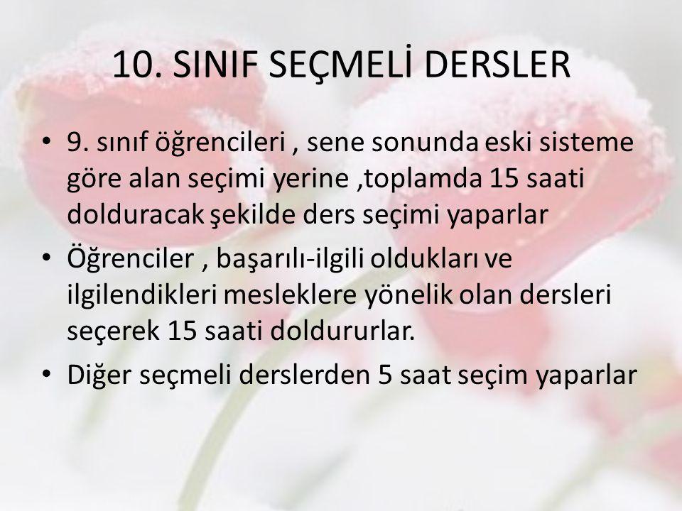 10. SINIF SEÇMELİ DERSLER