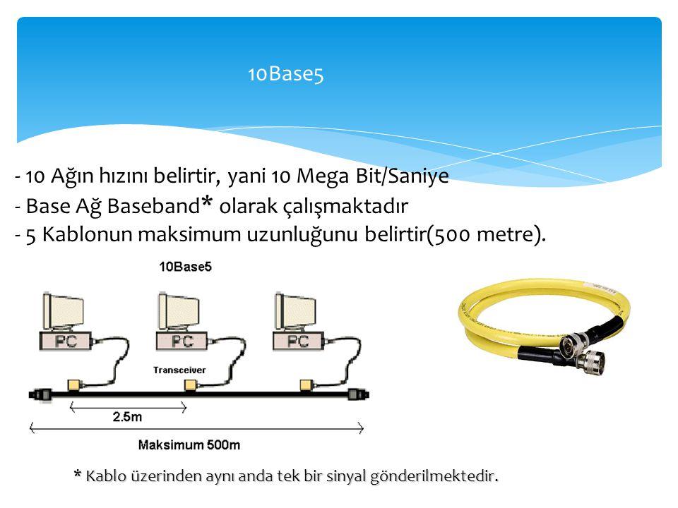 - 10 Ağın hızını belirtir, yani 10 Mega Bit/Saniye