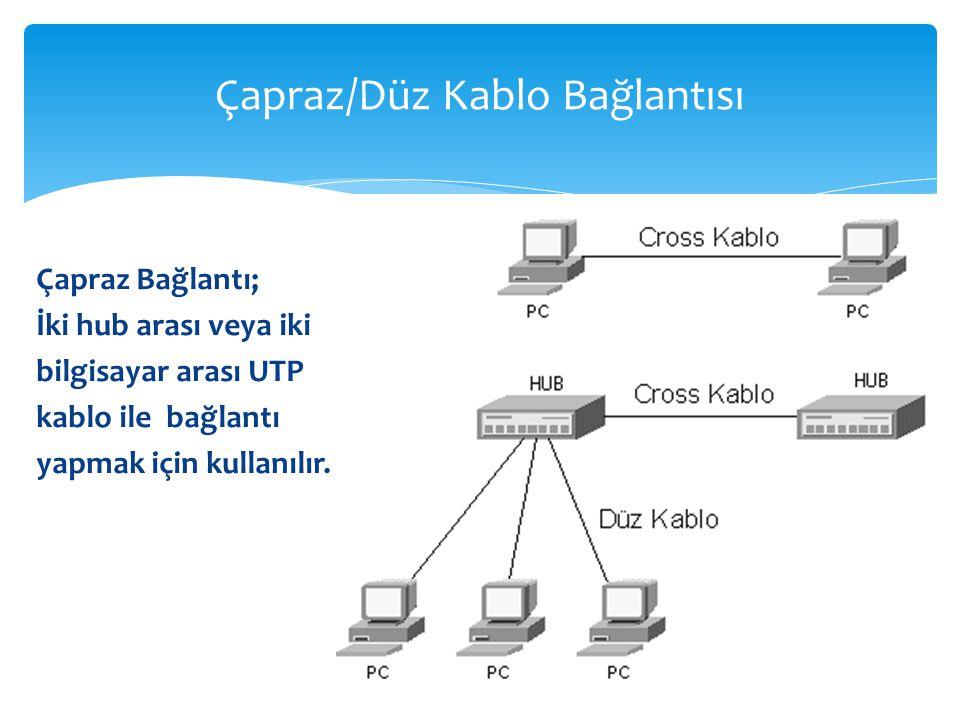 Çapraz/Düz Kablo Bağlantısı