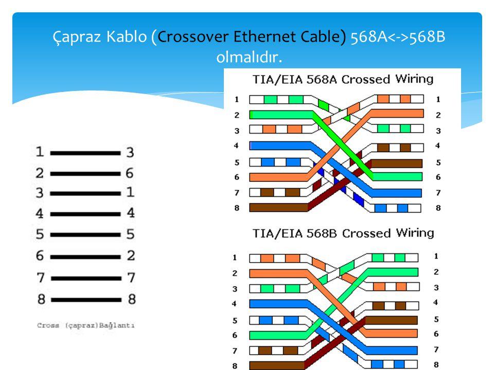 Çapraz Kablo (Crossover Ethernet Cable) 568A<->568B olmalıdır.