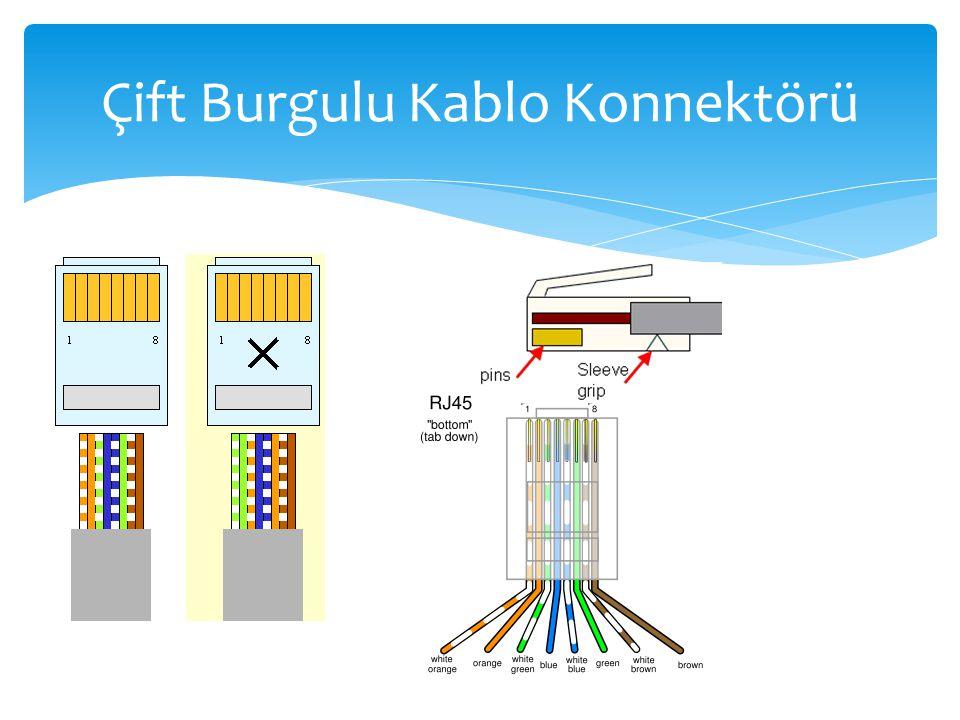 Çift Burgulu Kablo Konnektörü