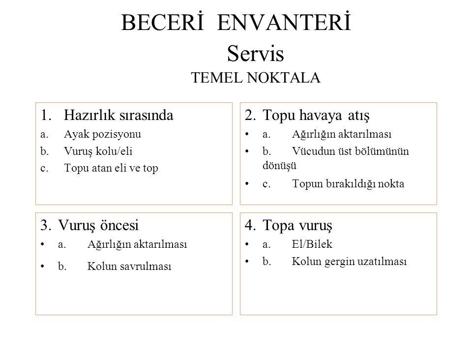 BECERİ ENVANTERİ Servis TEMEL NOKTALA