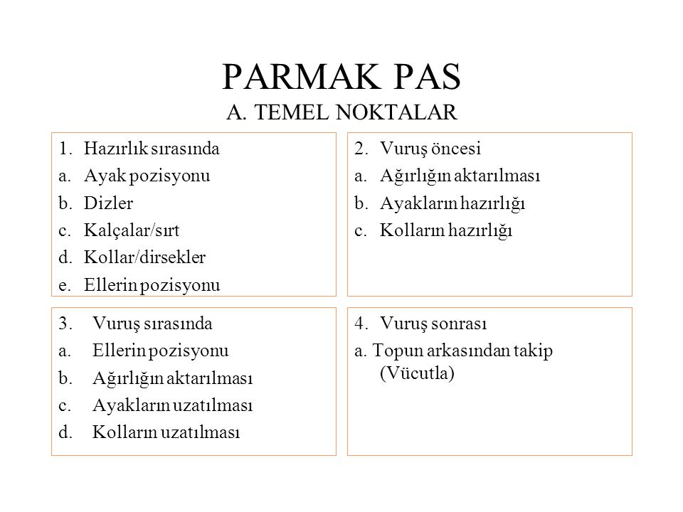 PARMAK PAS A. TEMEL NOKTALAR