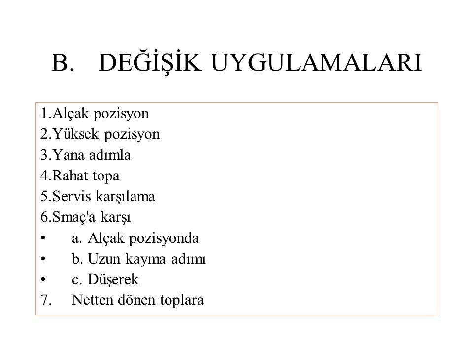 B. DEĞİŞİK UYGULAMALARI