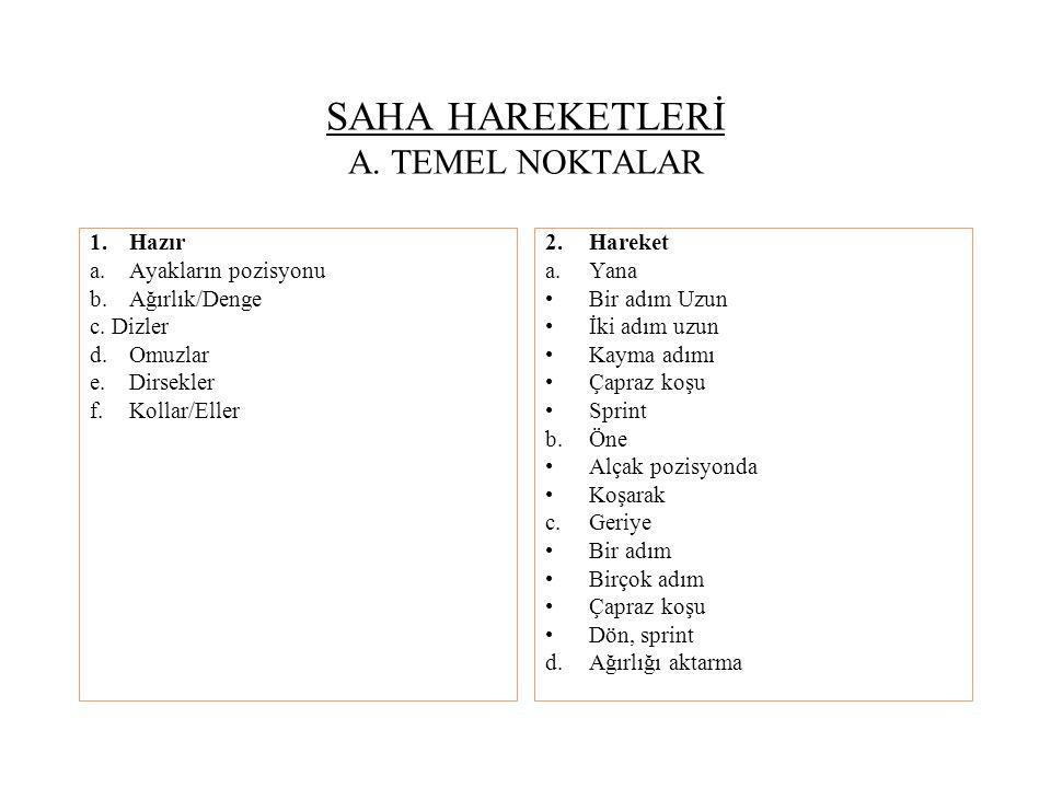 SAHA HAREKETLERİ A. TEMEL NOKTALAR