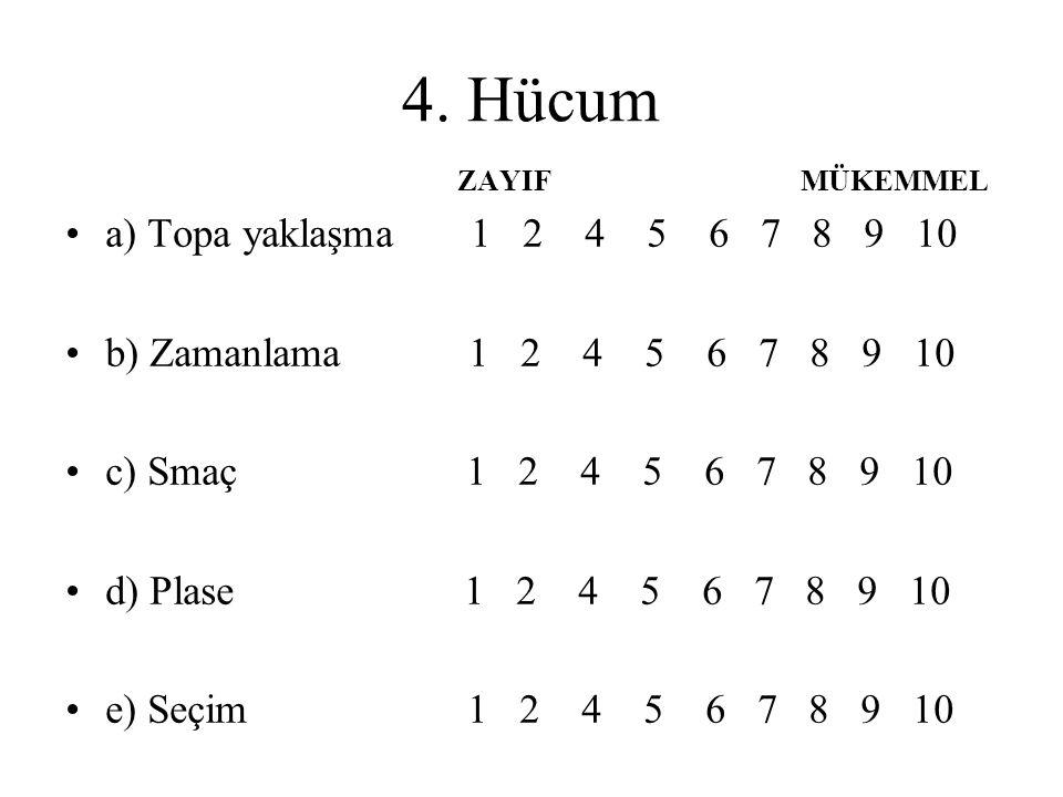 4. Hücum ZAYIF MÜKEMMEL. a) Topa yaklaşma 1 2 4 5 6 7 8 9 10.