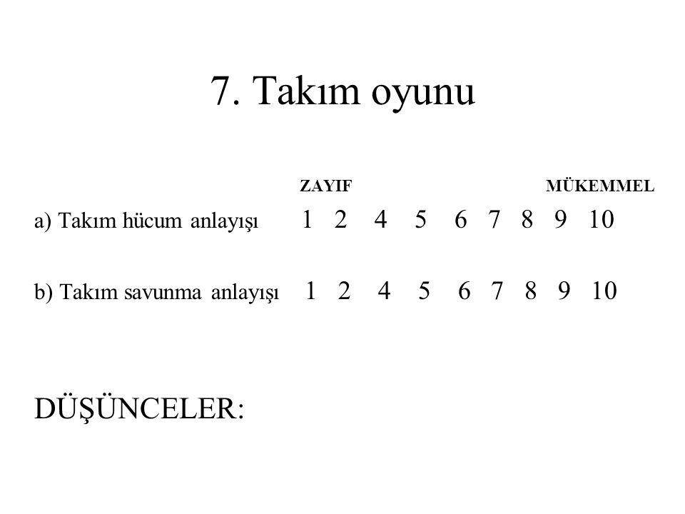 7. Takım oyunu DÜŞÜNCELER: a) Takım hücum anlayışı 1 2 4 5 6 7 8 9 10
