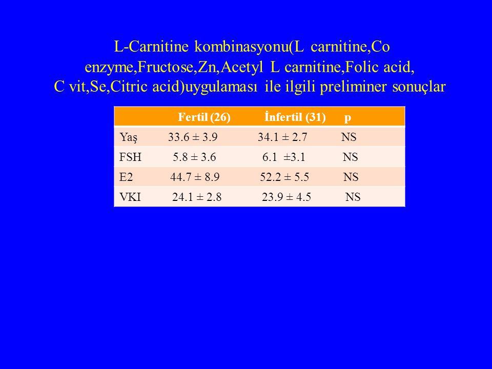 L-Carnitine kombinasyonu(L carnitine,Co enzyme,Fructose,Zn,Acetyl L carnitine,Folic acid, C vit,Se,Citric acid)uygulaması ile ilgili preliminer sonuçlar