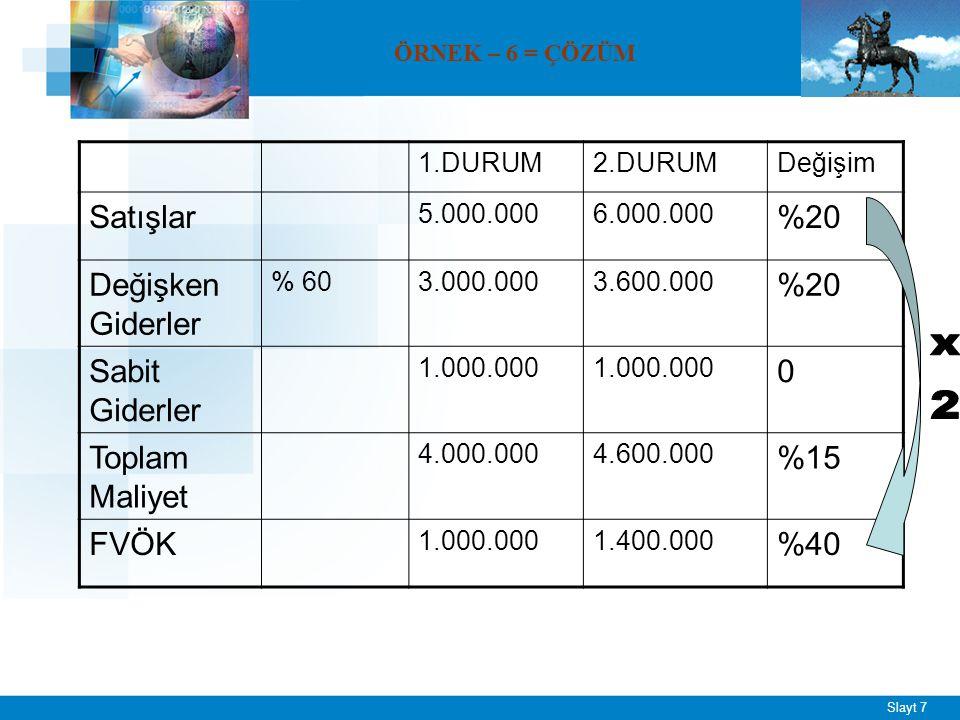 ÖRNEK – 7 I.Durum II.Durum F.V.Ö.K. 1500000 TL 2300000 TL