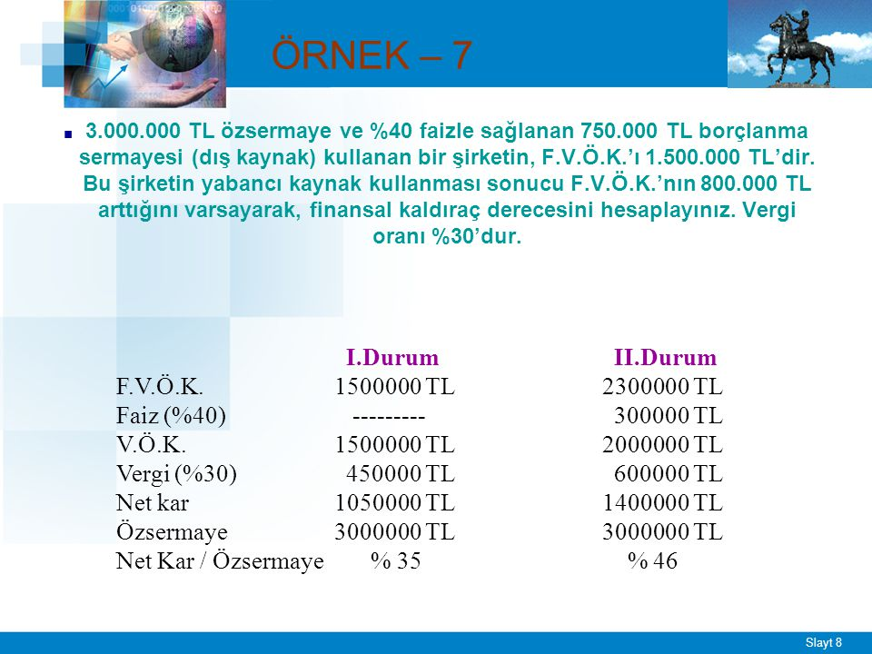 ÖRNEK – 7 = ÇÖZÜM ∆EPS. EPS. F.K.D. = ∆EBIT. EBIT. (0,46 - 0,35) / 0.35. F.K.D. = = 0.59. (2.300.000 – 1.500.000) / 1.500.000.