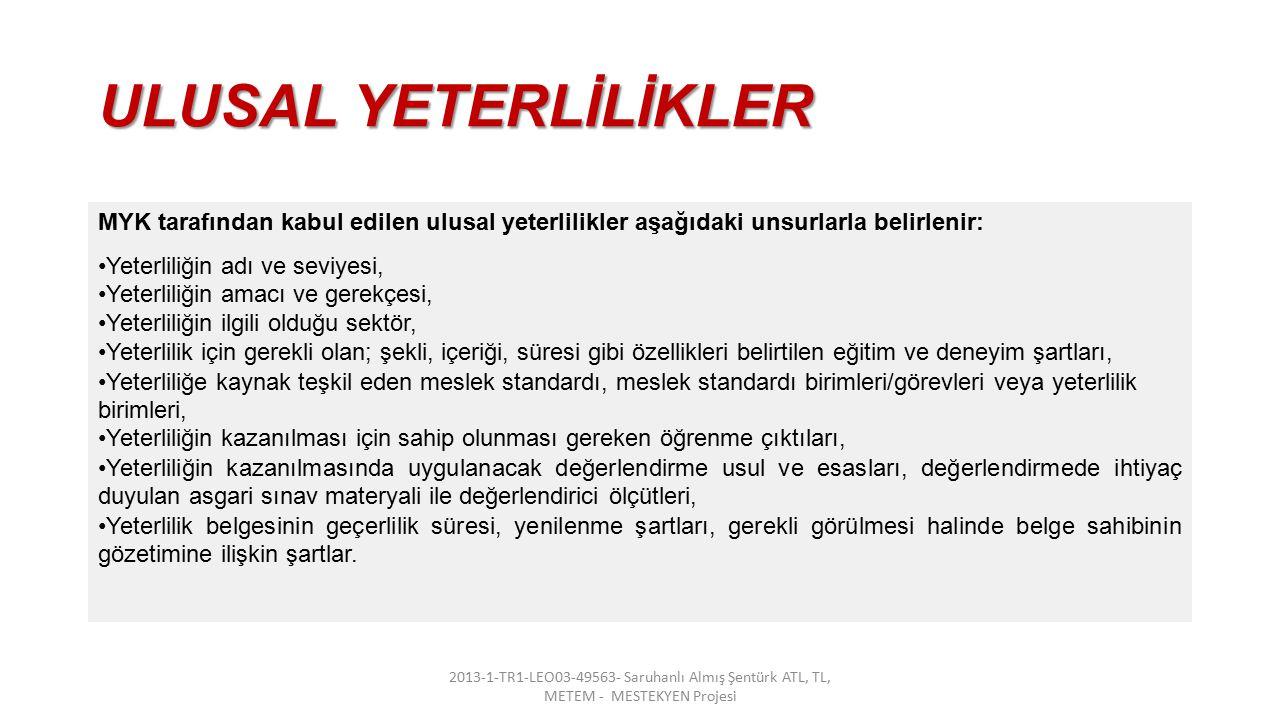 ULUSAL YETERLİLİKLER MYK tarafından kabul edilen ulusal yeterlilikler aşağıdaki unsurlarla belirlenir: