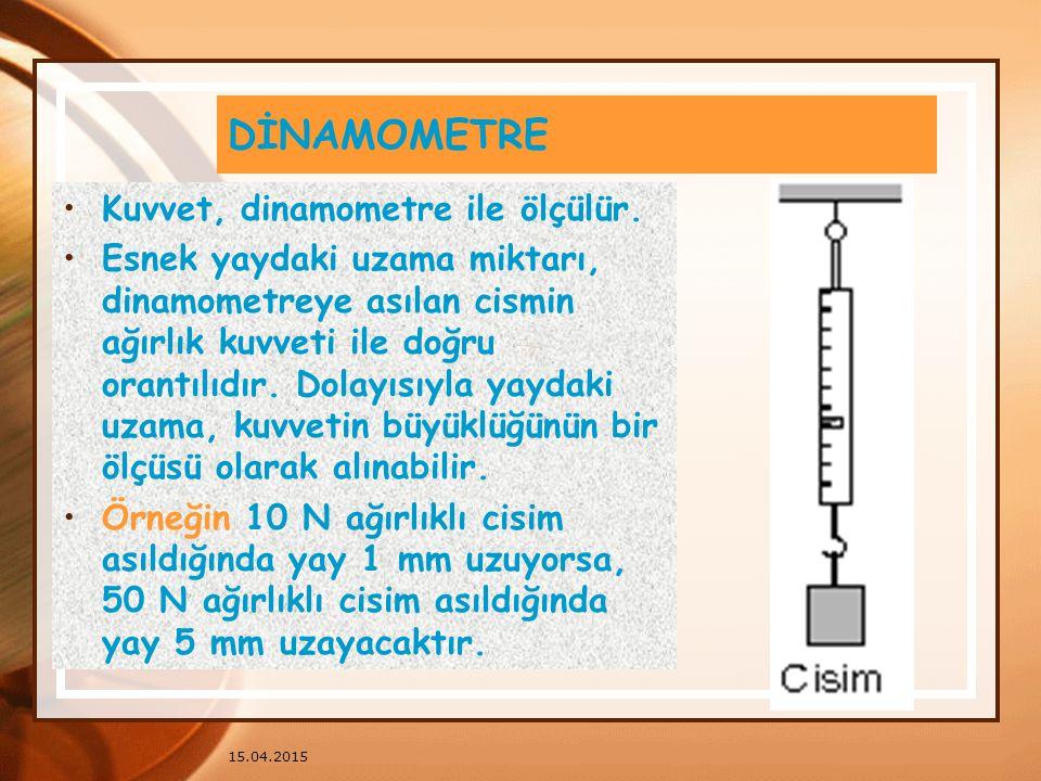 DİNAMOMETRE Kuvvet, dinamometre ile ölçülür.