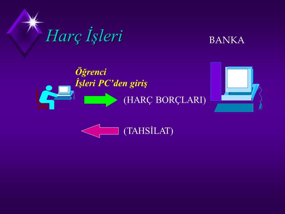 Harç İşleri BANKA Öğrenci İşleri PC'den giriş (HARÇ BORÇLARI)