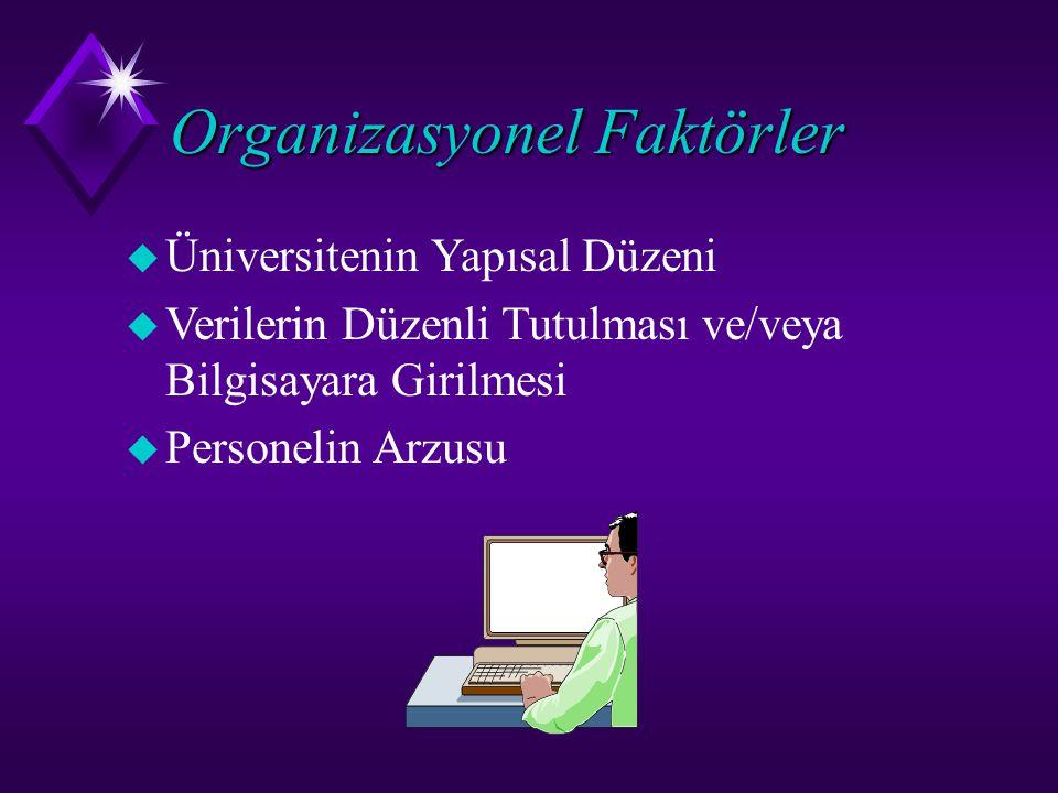 Organizasyonel Faktörler