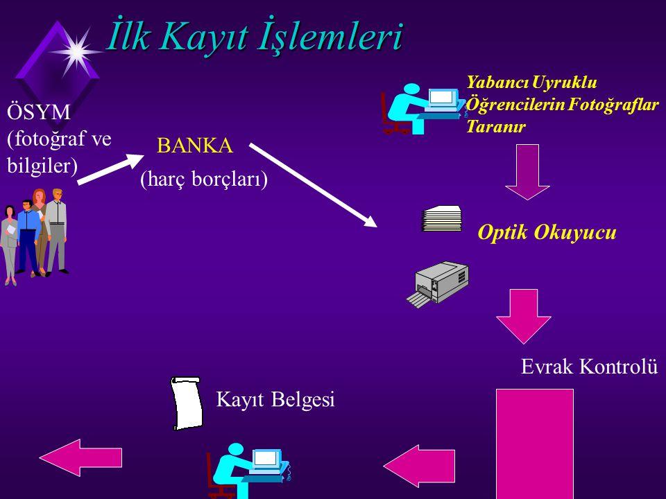 İlk Kayıt İşlemleri ÖSYM (fotoğraf ve bilgiler) BANKA (harç borçları)