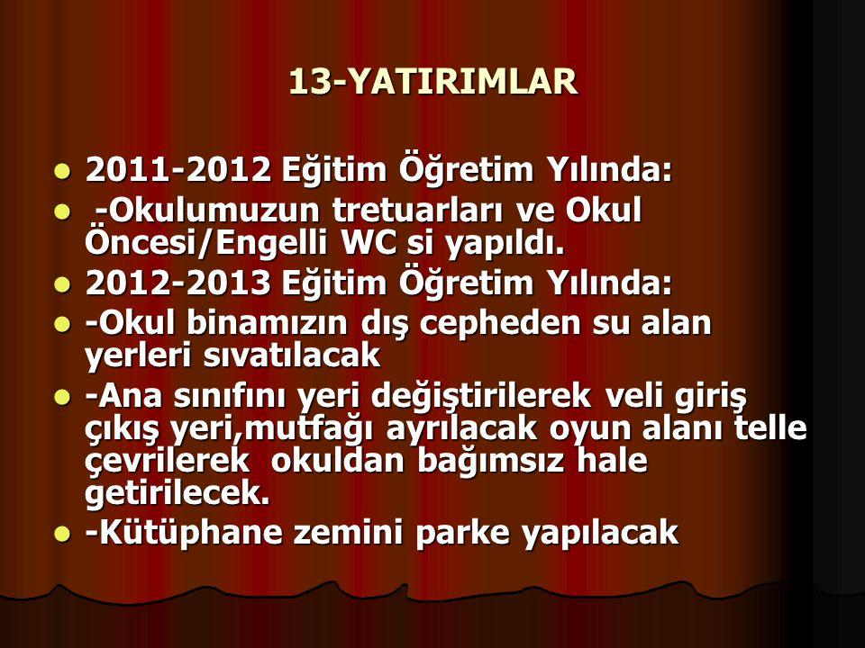 13-YATIRIMLAR 2011-2012 Eğitim Öğretim Yılında: