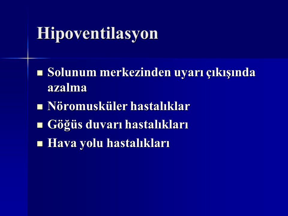 Hipoventilasyon Solunum merkezinden uyarı çıkışında azalma