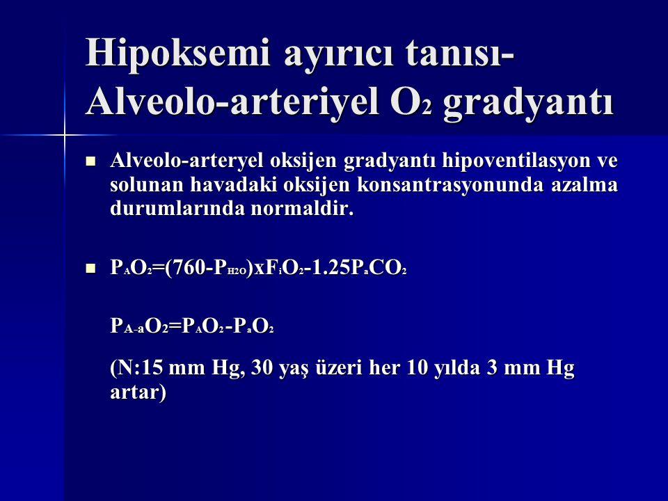 Hipoksemi ayırıcı tanısı-Alveolo-arteriyel O2 gradyantı