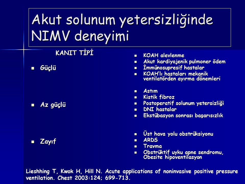 Akut solunum yetersizliğinde NIMV deneyimi