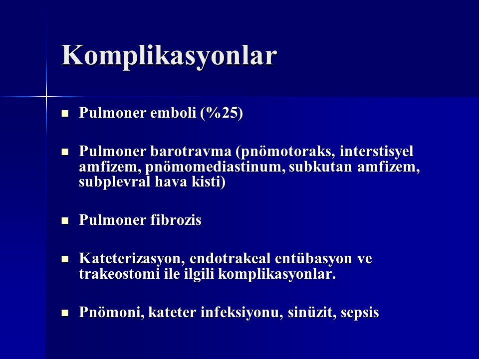 Komplikasyonlar Pulmoner emboli (%25)