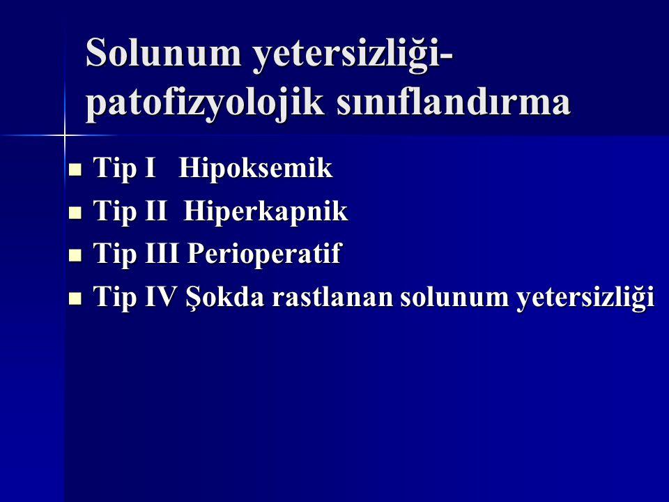 Solunum yetersizliği- patofizyolojik sınıflandırma