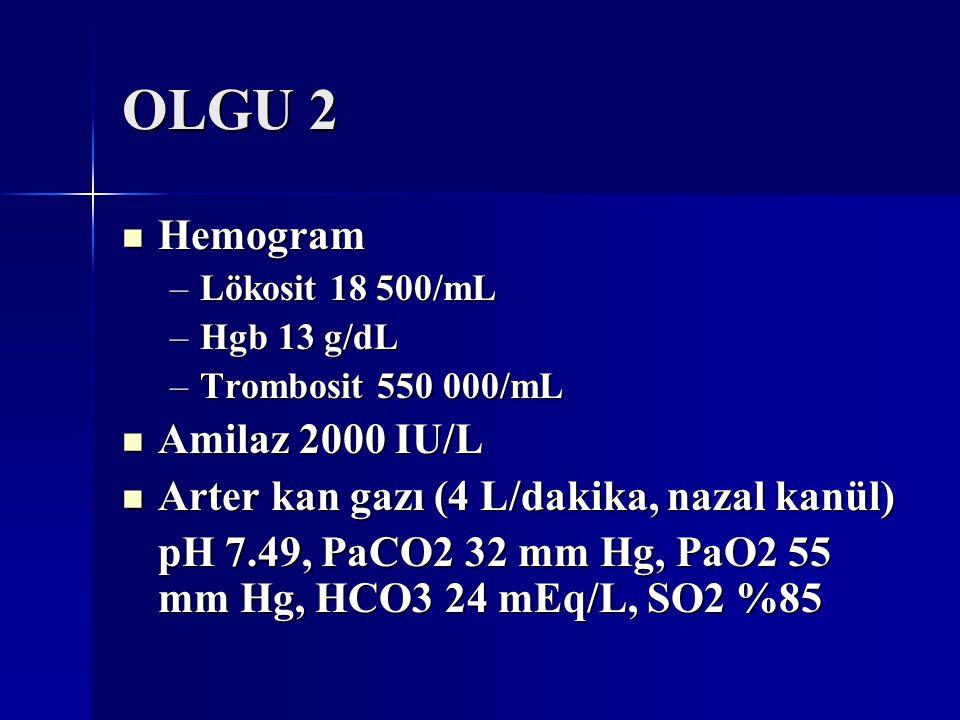 OLGU 2 Hemogram Amilaz 2000 IU/L
