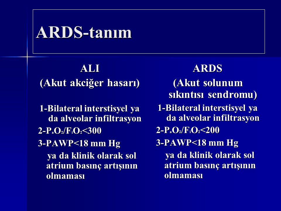 ARDS-tanım ALI (Akut akciğer hasarı) ARDS