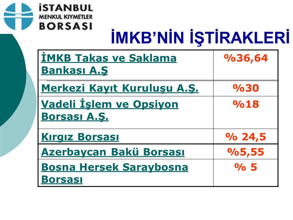 İMKB'NİN İŞTİRAKLERİ İMKB Takas ve Saklama Bankası A.Ş %36,64