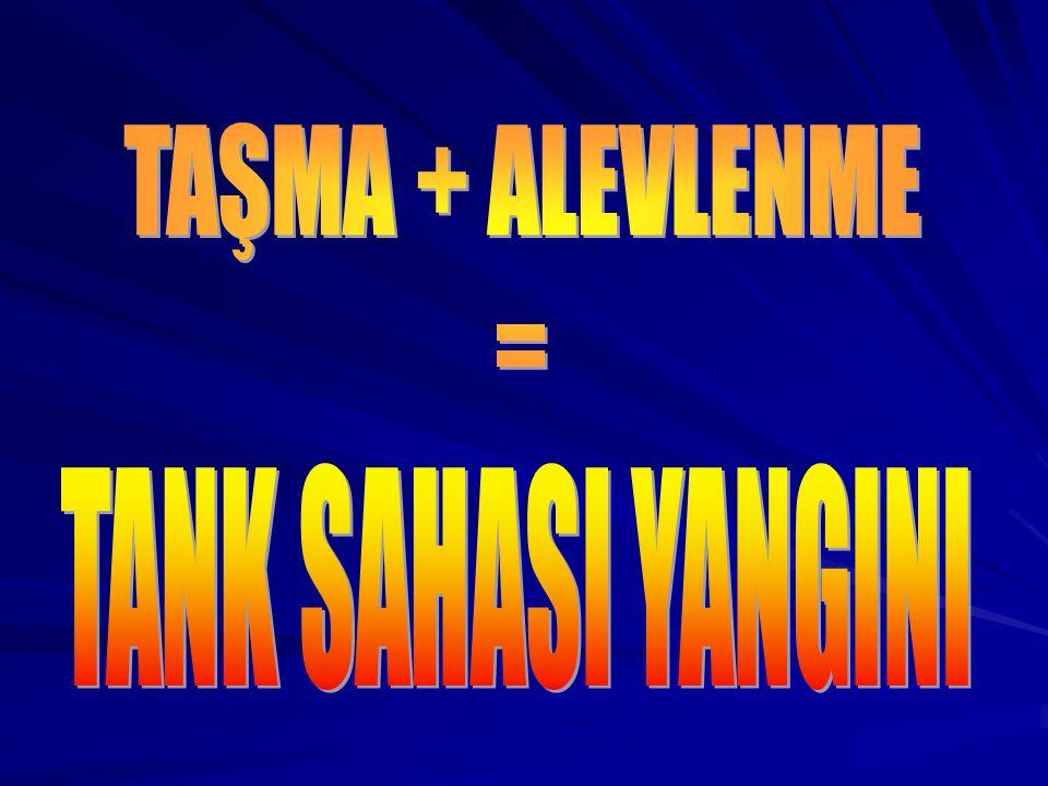 TAŞMA + ALEVLENME = TANK SAHASI YANGINI