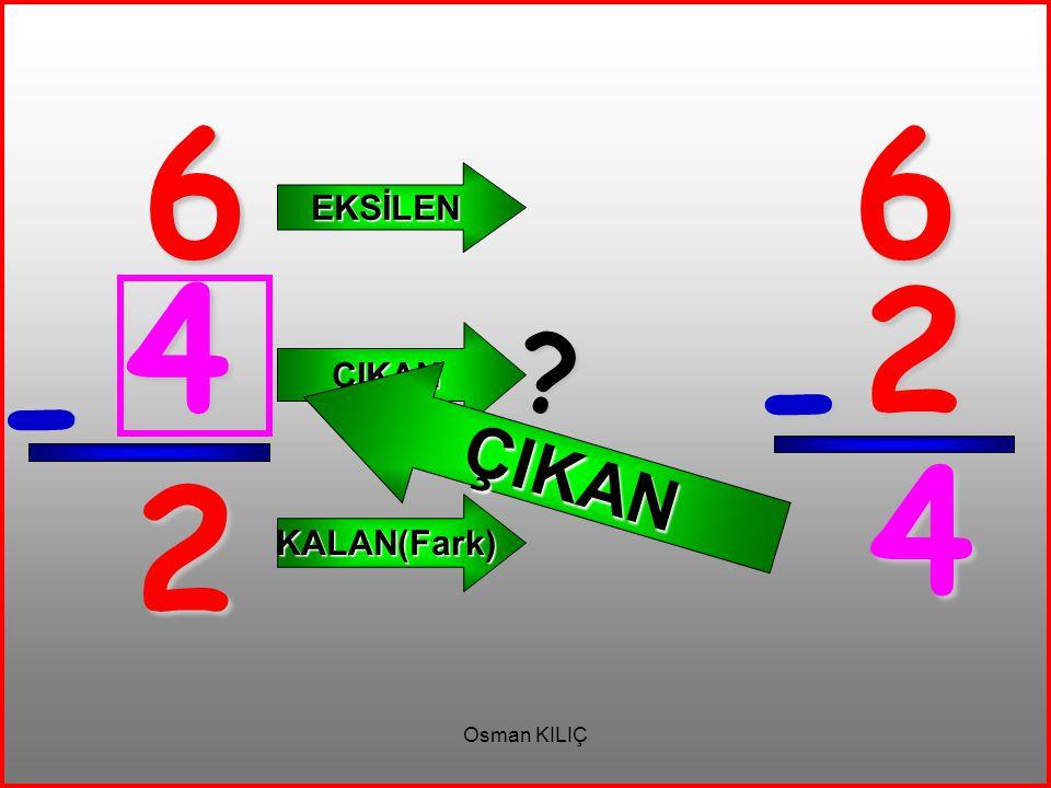 6 6 EKSİLEN ÇIKAN 4 2 ÇIKAN - - 4 2 KALAN(Fark) Osman KILIÇ
