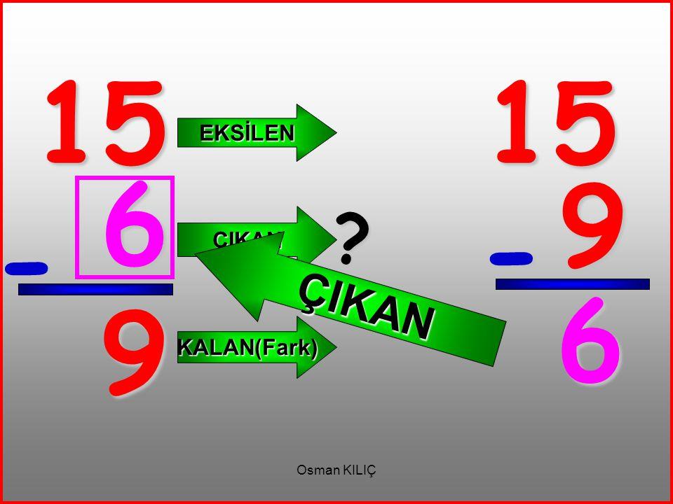 15 15 EKSİLEN ÇIKAN 6 9 ÇIKAN - - 6 9 KALAN(Fark) Osman KILIÇ
