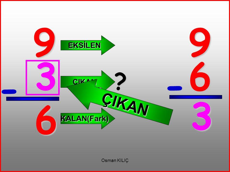 9 9 EKSİLEN ÇIKAN 3 6 ÇIKAN - - 3 6 KALAN(Fark) Osman KILIÇ