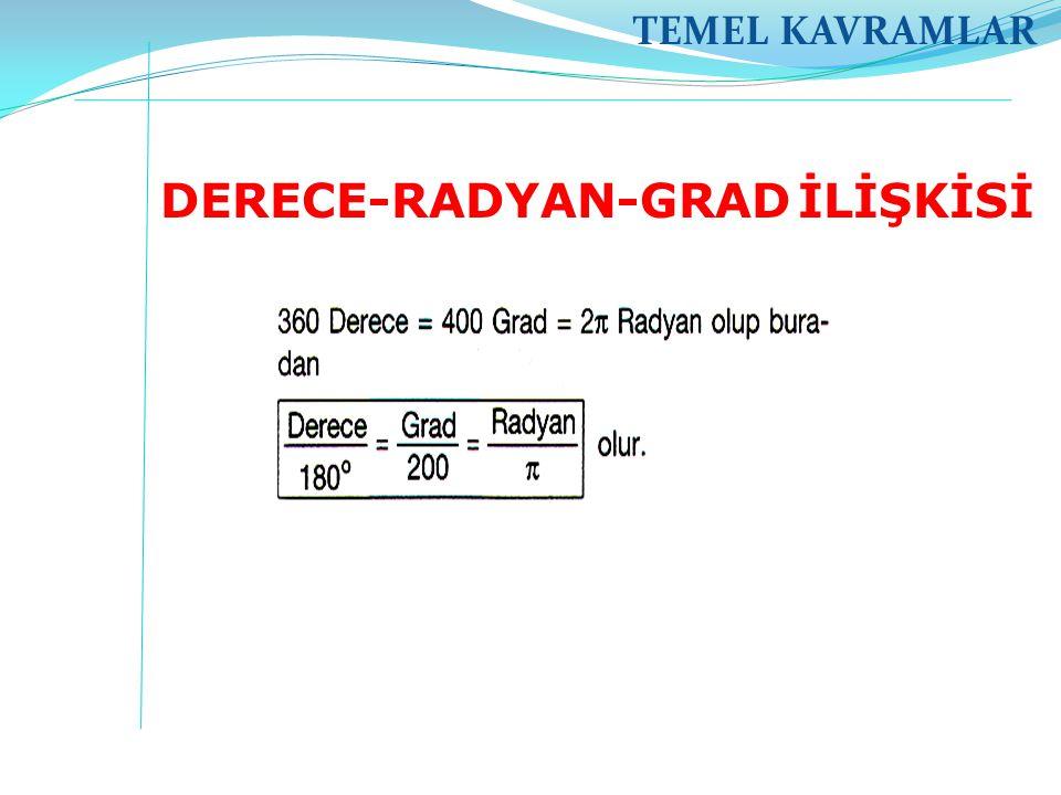 DERECE-RADYAN-GRAD İLİŞKİSİ