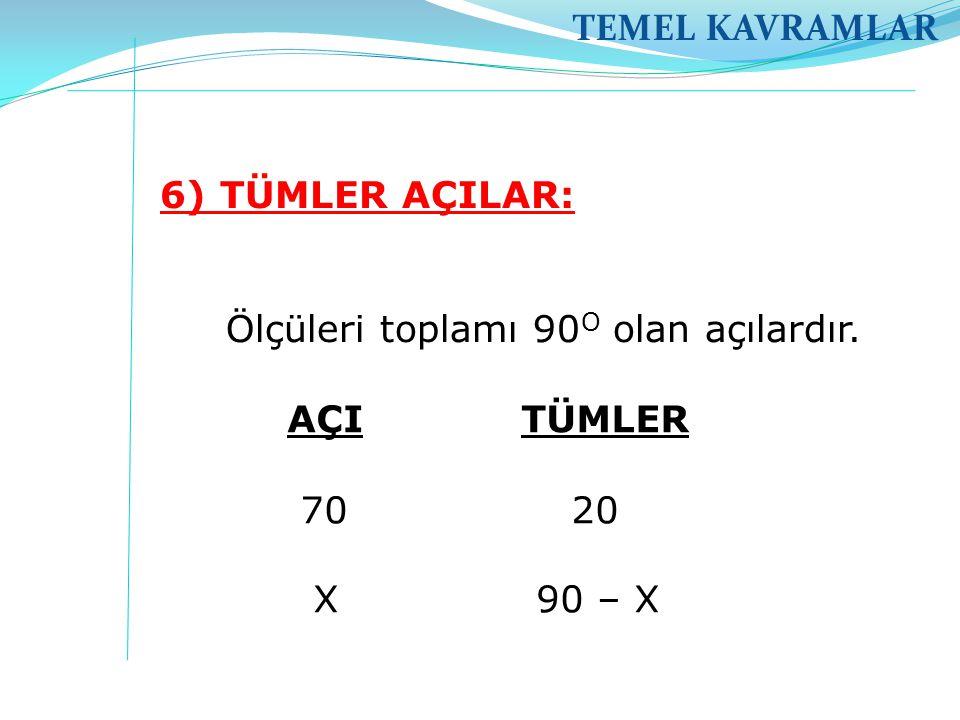 TEMEL KAVRAMLAR 6) TÜMLER AÇILAR: Ölçüleri toplamı 90O olan açılardır. AÇI TÜMLER. 70 20.