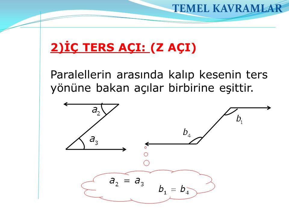 TEMEL KAVRAMLAR 2)İÇ TERS AÇI: (Z AÇI) Paralellerin arasında kalıp kesenin ters yönüne bakan açılar birbirine eşittir.