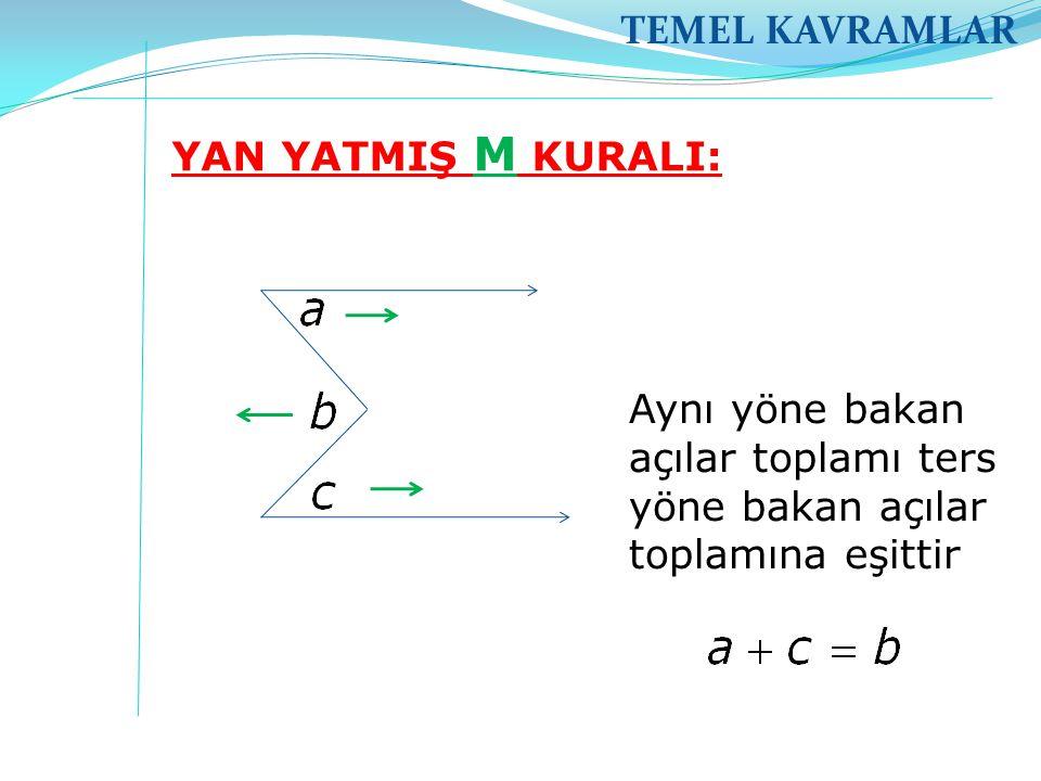 TEMEL KAVRAMLAR YAN YATMIŞ M KURALI: Aynı yöne bakan açılar toplamı ters yöne bakan açılar toplamına eşittir.