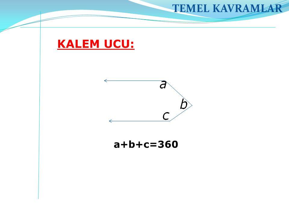 TEMEL KAVRAMLAR KALEM UCU: a+b+c=360