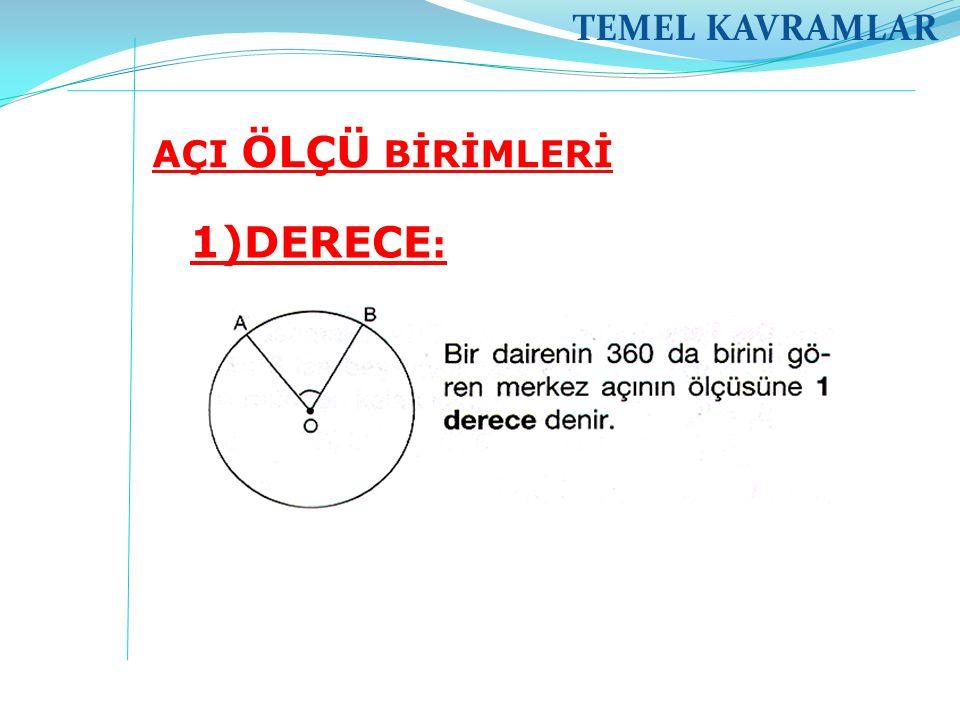 TEMEL KAVRAMLAR AÇI ÖLÇÜ BİRİMLERİ 1)DERECE: