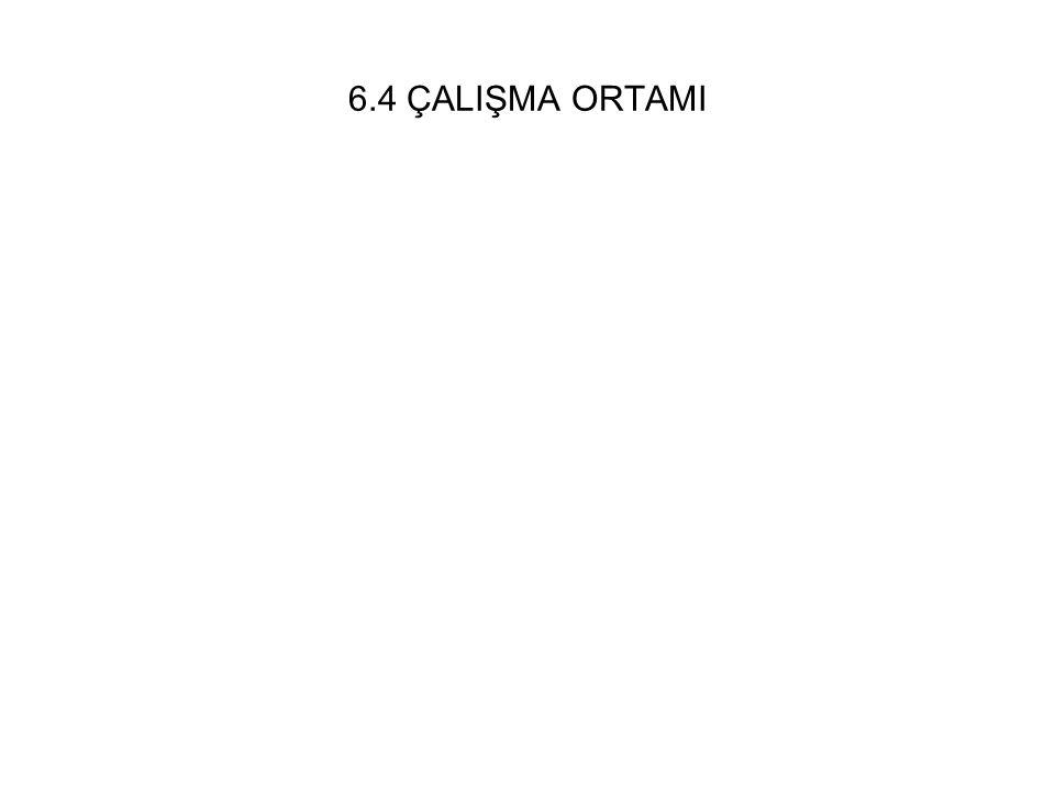 6.4 ÇALIŞMA ORTAMI