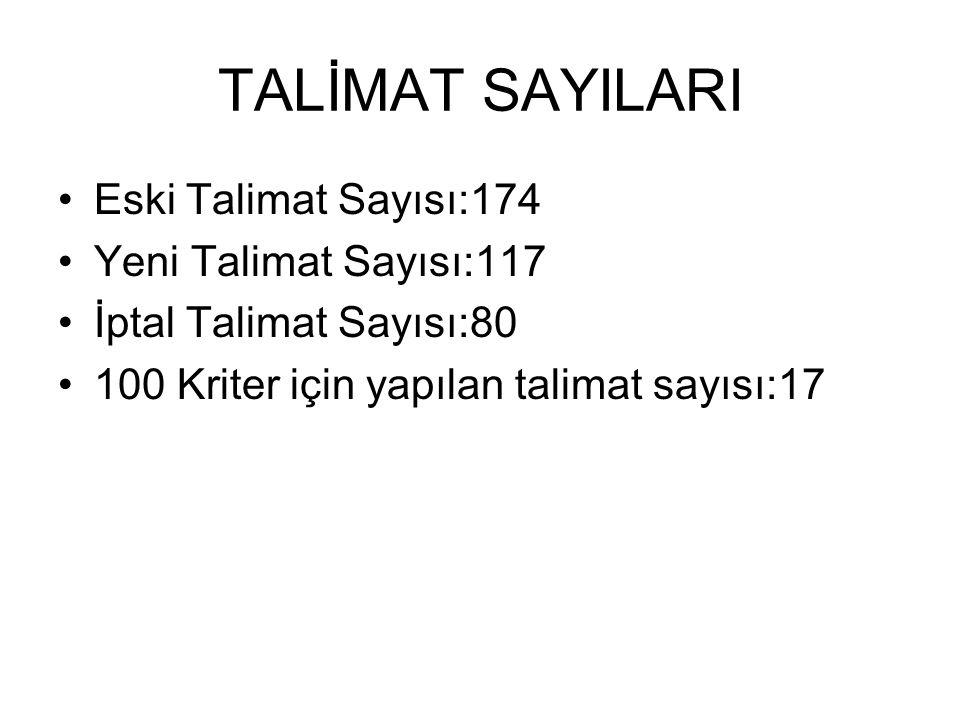 TALİMAT SAYILARI Eski Talimat Sayısı:174 Yeni Talimat Sayısı:117