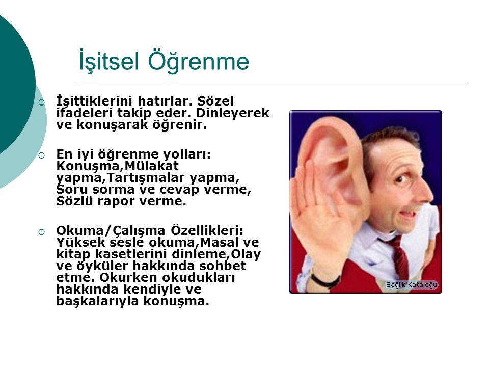 İşitsel Öğrenme İşittiklerini hatırlar. Sözel ifadeleri takip eder. Dinleyerek ve konuşarak öğrenir.