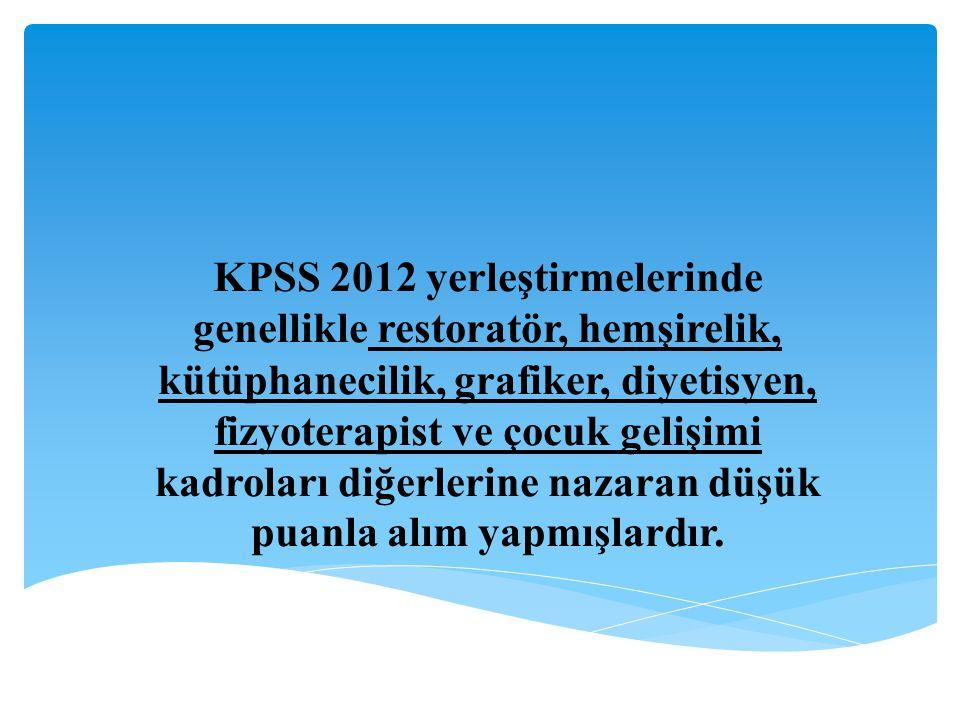 KPSS 2012 yerleştirmelerinde genellikle restoratör, hemşirelik, kütüphanecilik, grafiker, diyetisyen, fizyoterapist ve çocuk gelişimi kadroları diğerlerine nazaran düşük puanla alım yapmışlardır.
