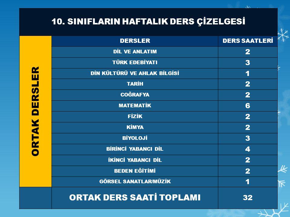 ORTAK DERSLER 10. SINIFLARIN HAFTALIK DERS ÇİZELGESİ