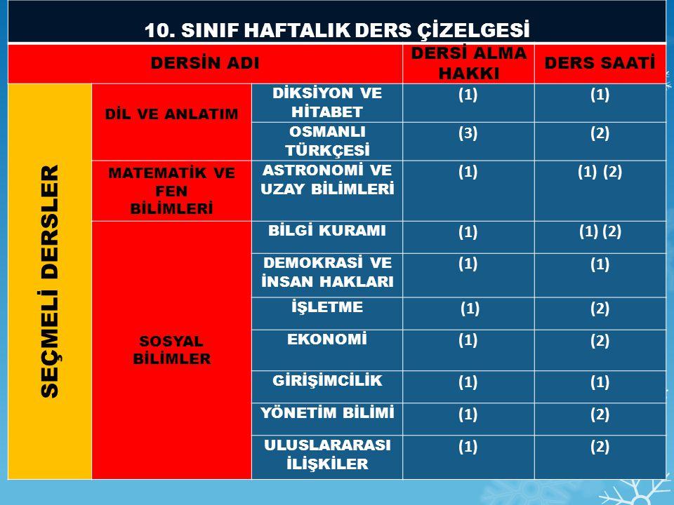 10. SINIF HAFTALIK DERS ÇİZELGESİ ASTRONOMİ VE UZAY BİLİMLERİ