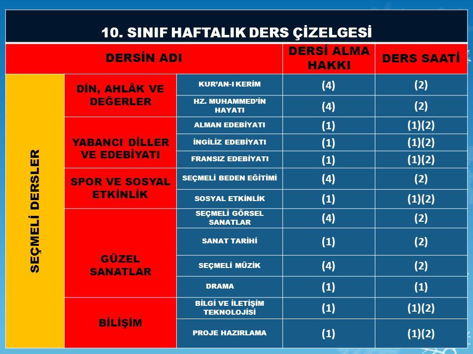 10. SINIF HAFTALIK DERS ÇİZELGESİ
