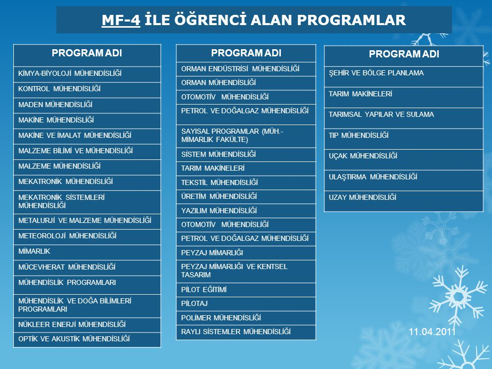 MF-4 İLE ÖĞRENCİ ALAN PROGRAMLAR