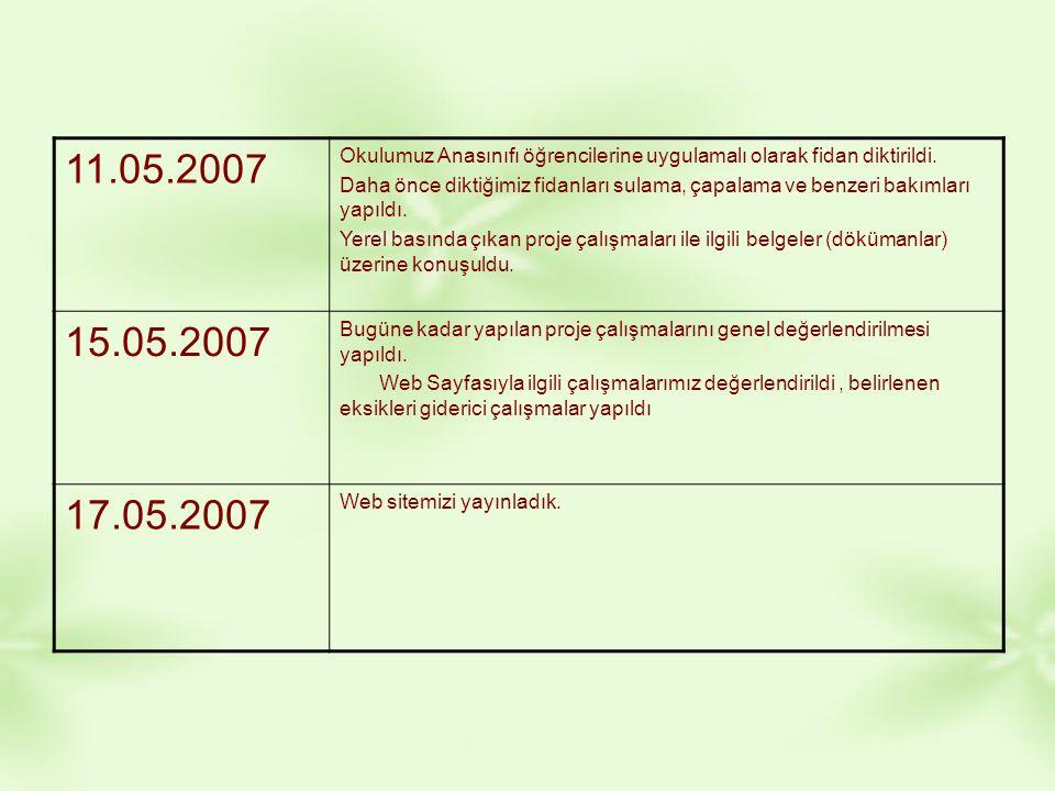 11.05.2007 Okulumuz Anasınıfı öğrencilerine uygulamalı olarak fidan diktirildi.