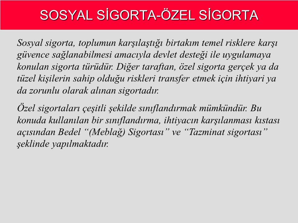 SOSYAL SİGORTA-ÖZEL SİGORTA