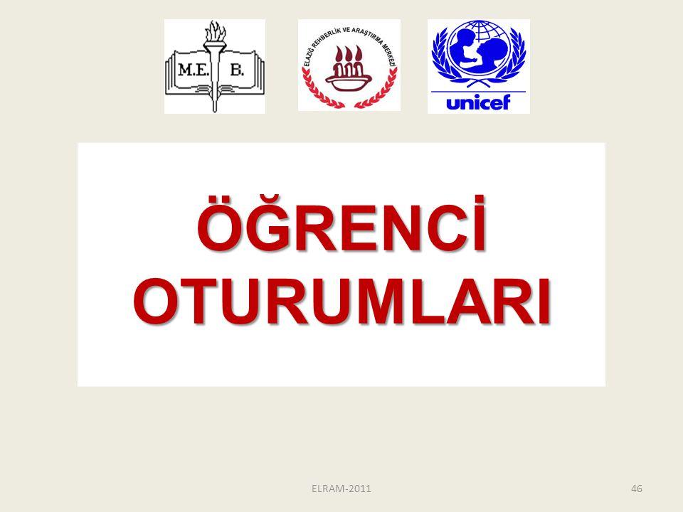 ÖĞRENCİ OTURUMLARI ELRAM-2011