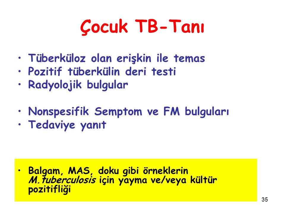 Çocuk TB-Tanı Tüberküloz olan erişkin ile temas